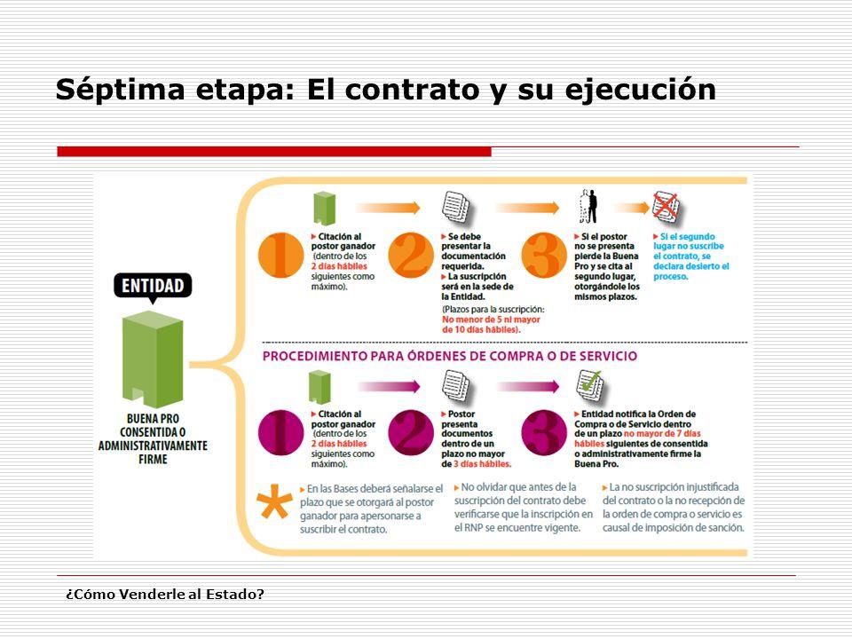 Séptima etapa: El contrato y su ejecución