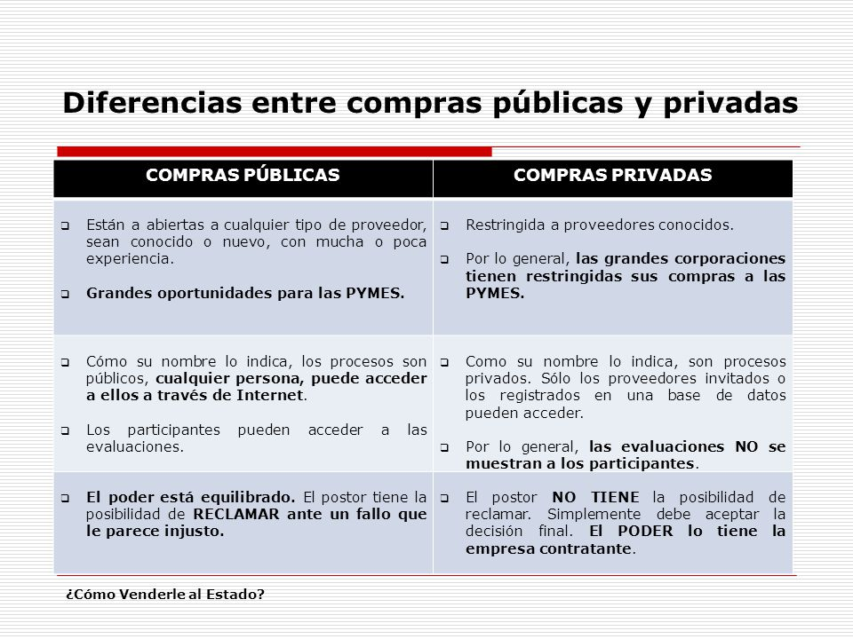 Diferencias entre compras públicas y privadas