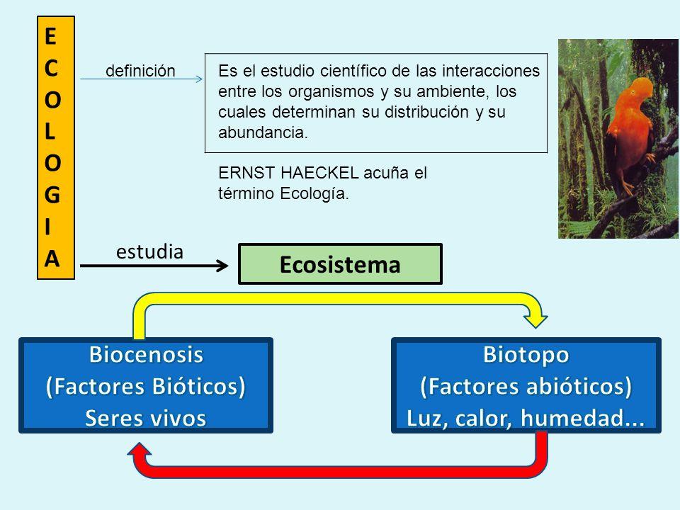 E C O L G I A Ecosistema Biocenosis (Factores Bióticos) Seres vivos