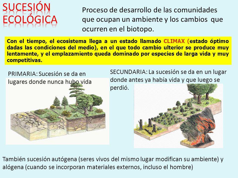 SUCESIÓN ECOLÓGICA Proceso de desarrollo de las comunidades que ocupan un ambiente y los cambios que ocurren en el biotopo.