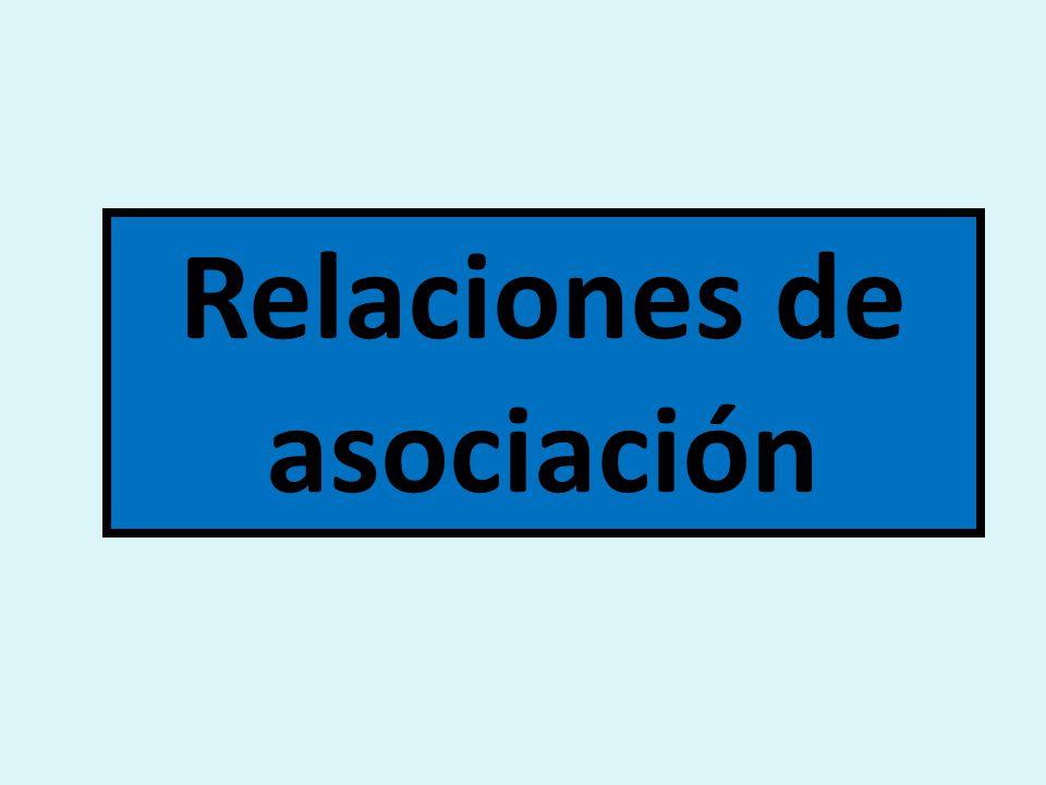 Relaciones de asociación