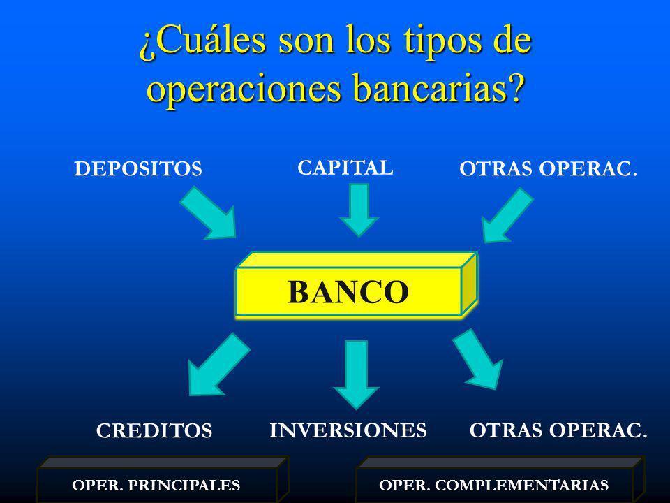 ¿Cuáles son los tipos de operaciones bancarias