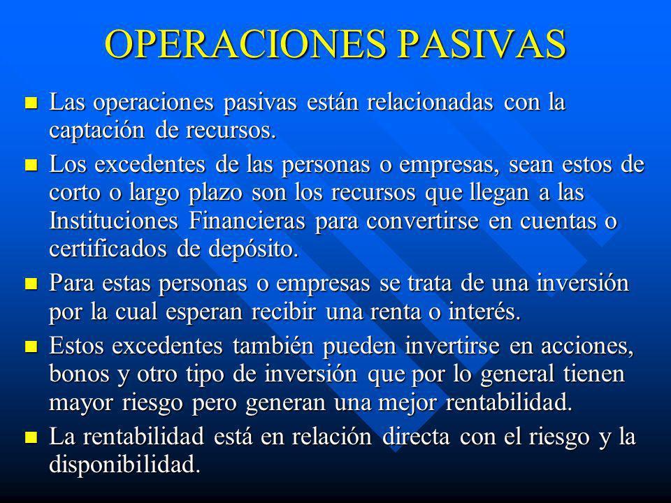 OPERACIONES PASIVAS Las operaciones pasivas están relacionadas con la captación de recursos.