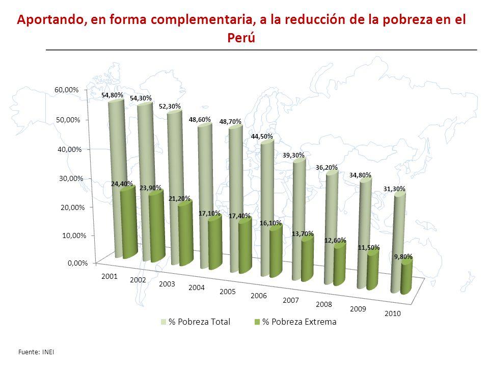 Aportando, en forma complementaria, a la reducción de la pobreza en el Perú