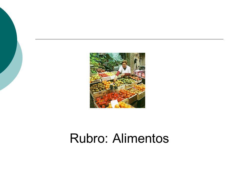 Rubro: Alimentos