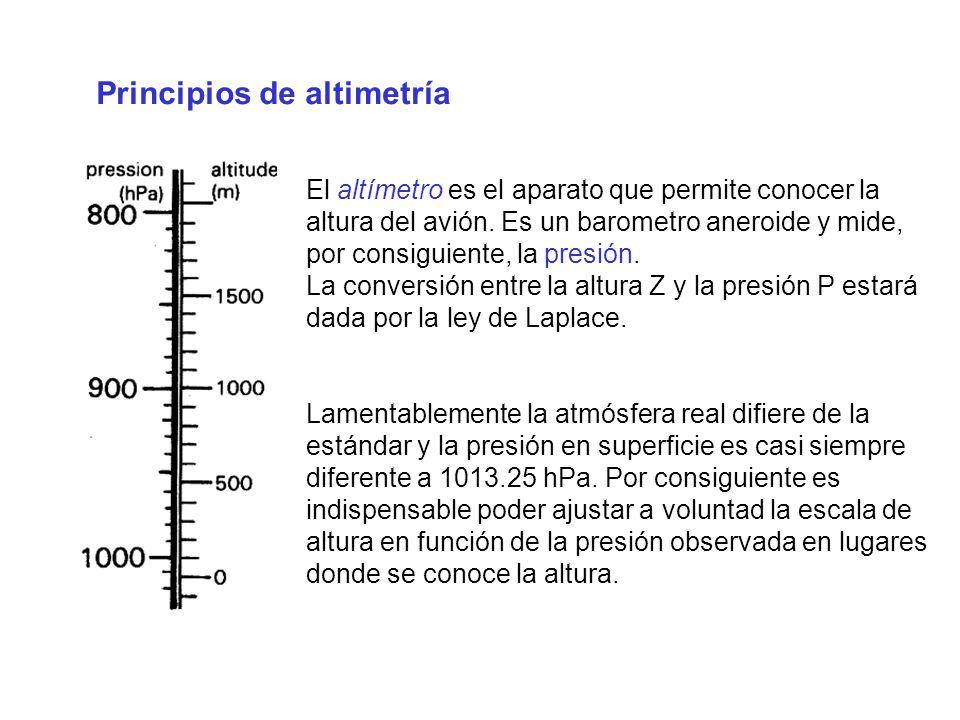 Principios de altimetría