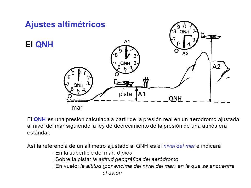 Ajustes altimétricos El QNH pista mar