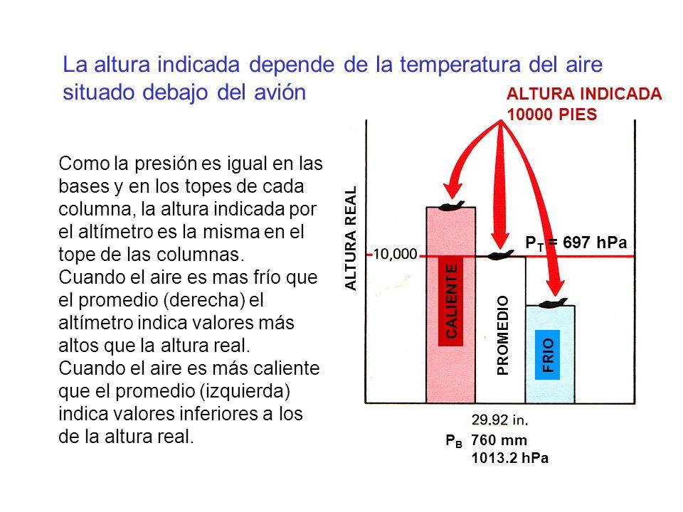 La altura indicada depende de la temperatura del aire situado debajo del avión