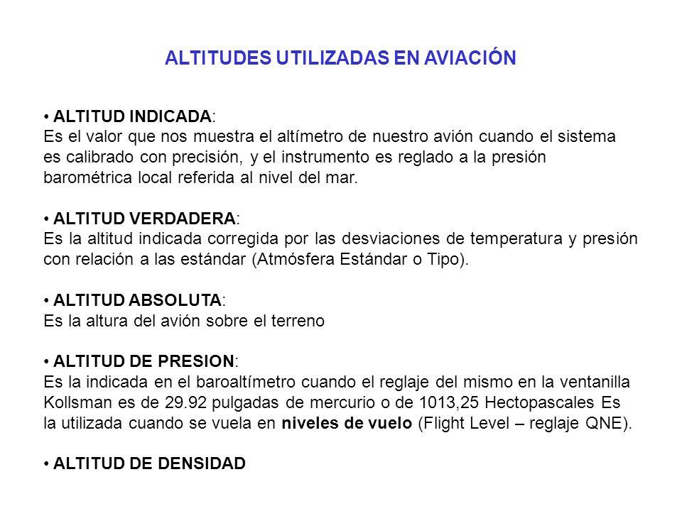 ALTITUDES UTILIZADAS EN AVIACIÓN