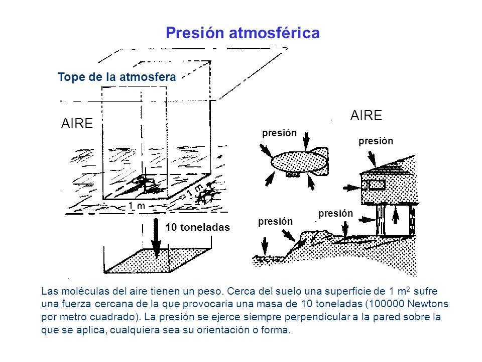 Presión atmosférica AIRE AIRE Tope de la atmosfera 10 toneladas