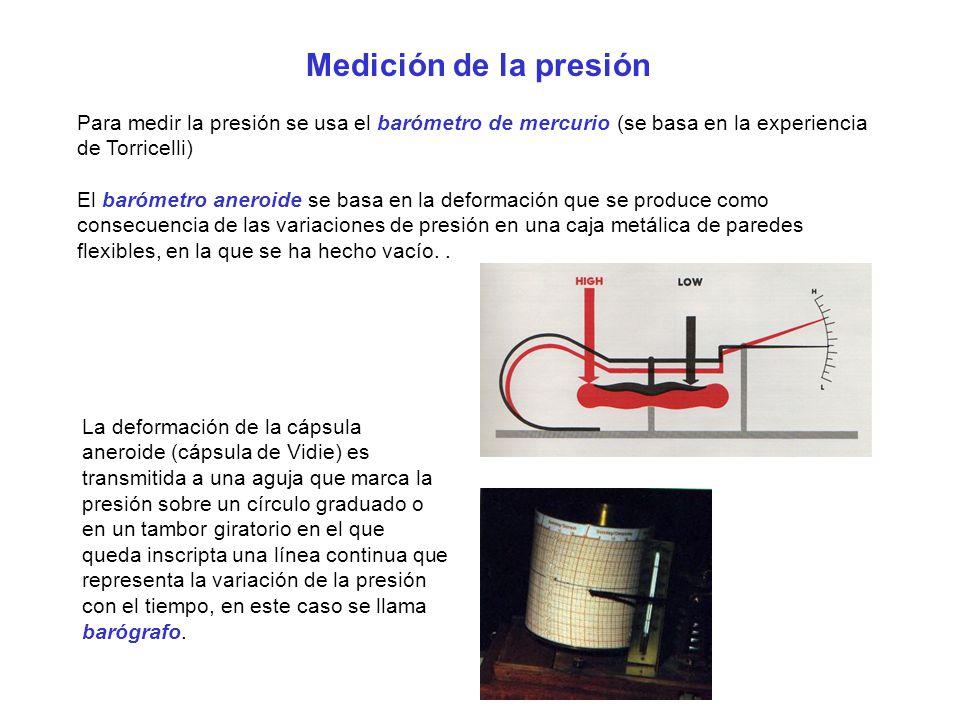 Medición de la presión Para medir la presión se usa el barómetro de mercurio (se basa en la experiencia de Torricelli)
