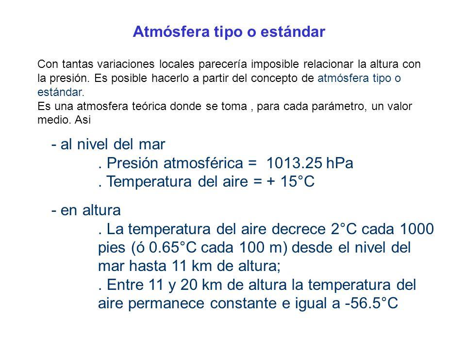 Atmósfera tipo o estándar