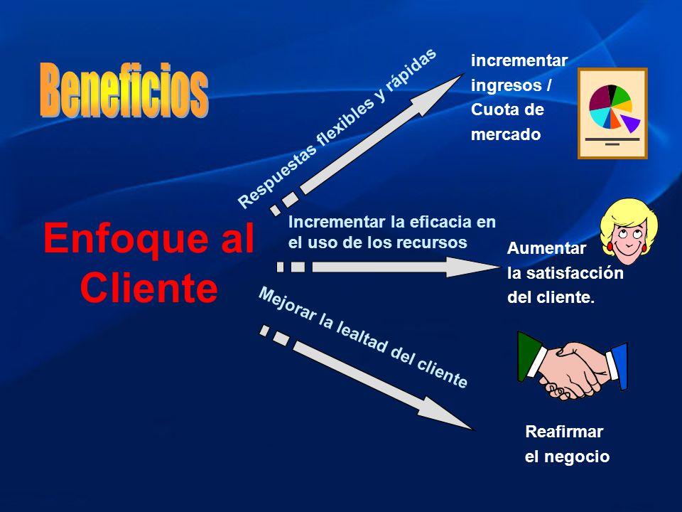 Enfoque al Cliente Beneficios incrementar ingresos / Cuota de