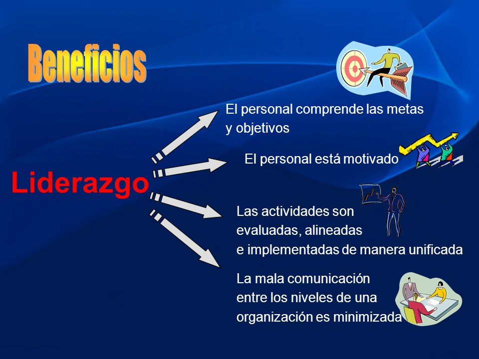 Liderazgo Beneficios El personal comprende las metas y objetivos