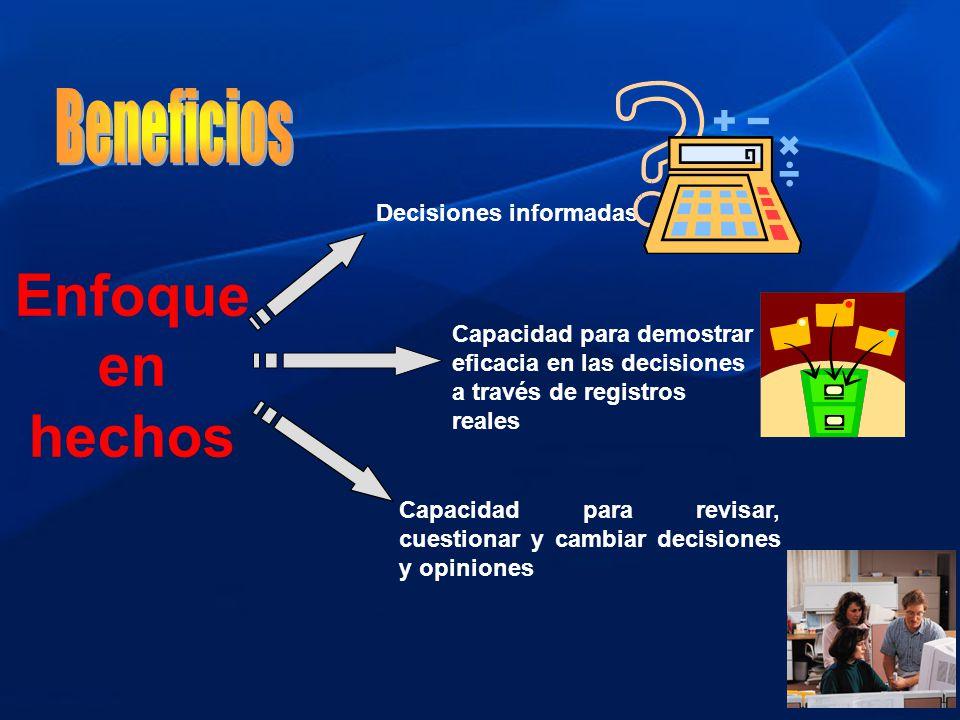 Enfoque en hechos Beneficios Decisiones informadas