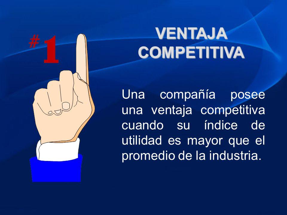 VENTAJA COMPETITIVA Una compañía posee una ventaja competitiva cuando su índice de utilidad es mayor que el promedio de la industria..