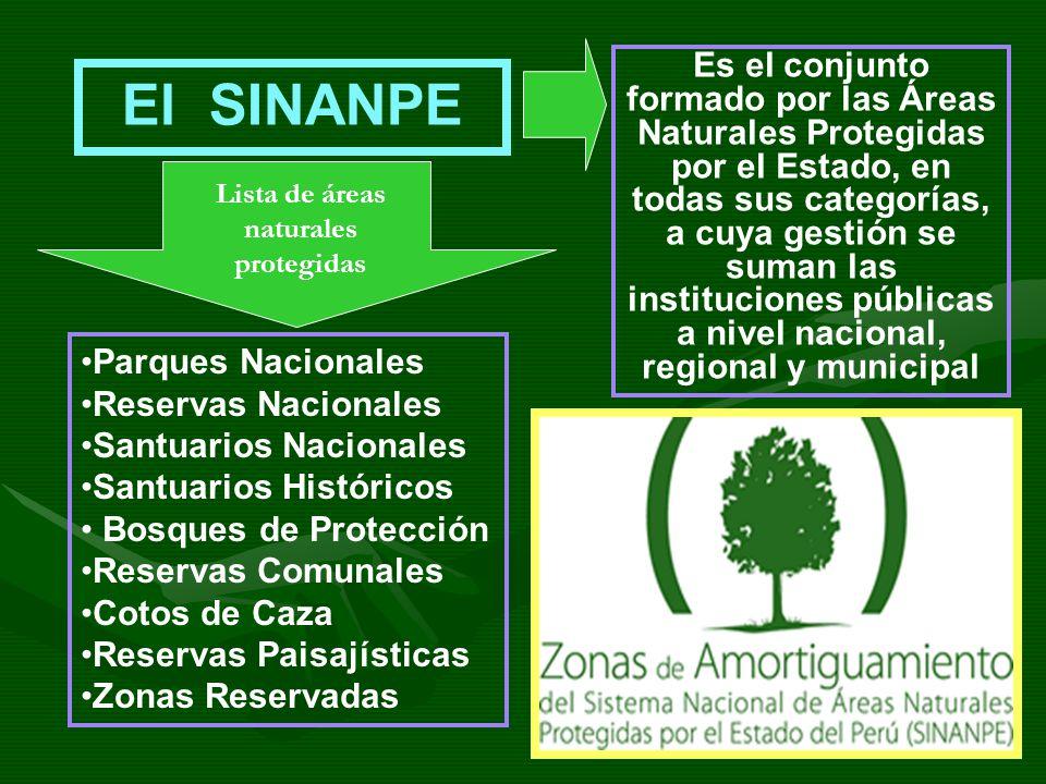 Lista de áreas naturales protegidas