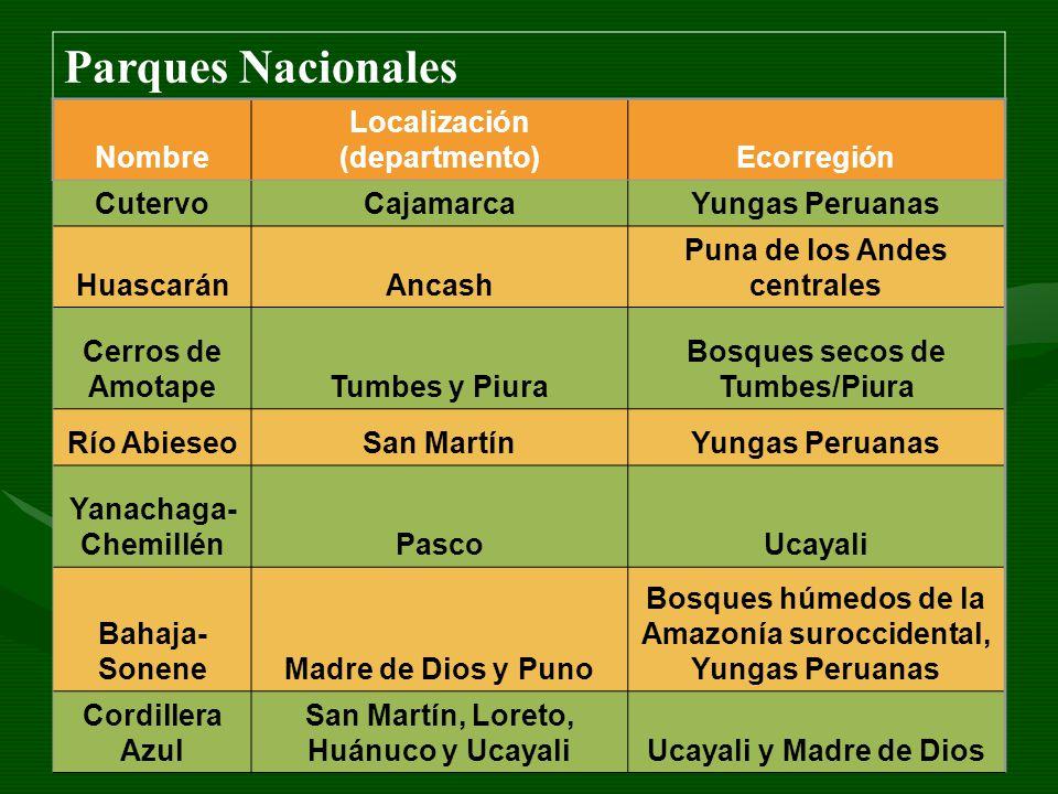 Parques Nacionales Nombre Localización (departmento) Ecorregión