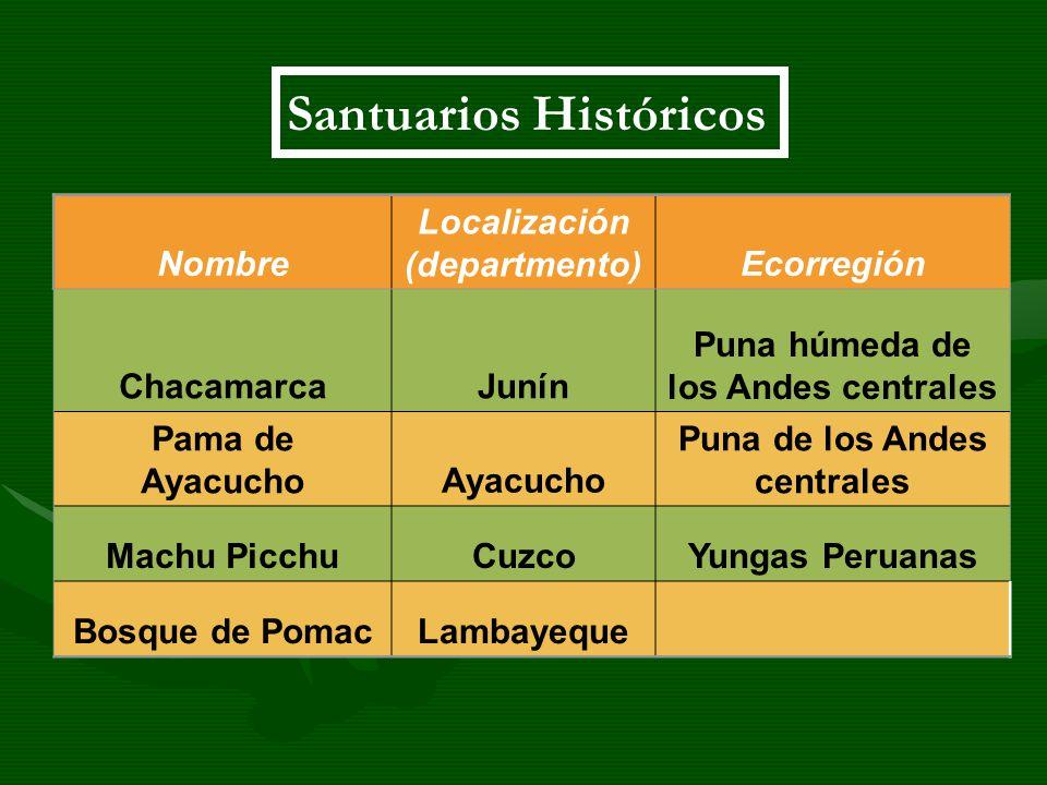 Santuarios Históricos