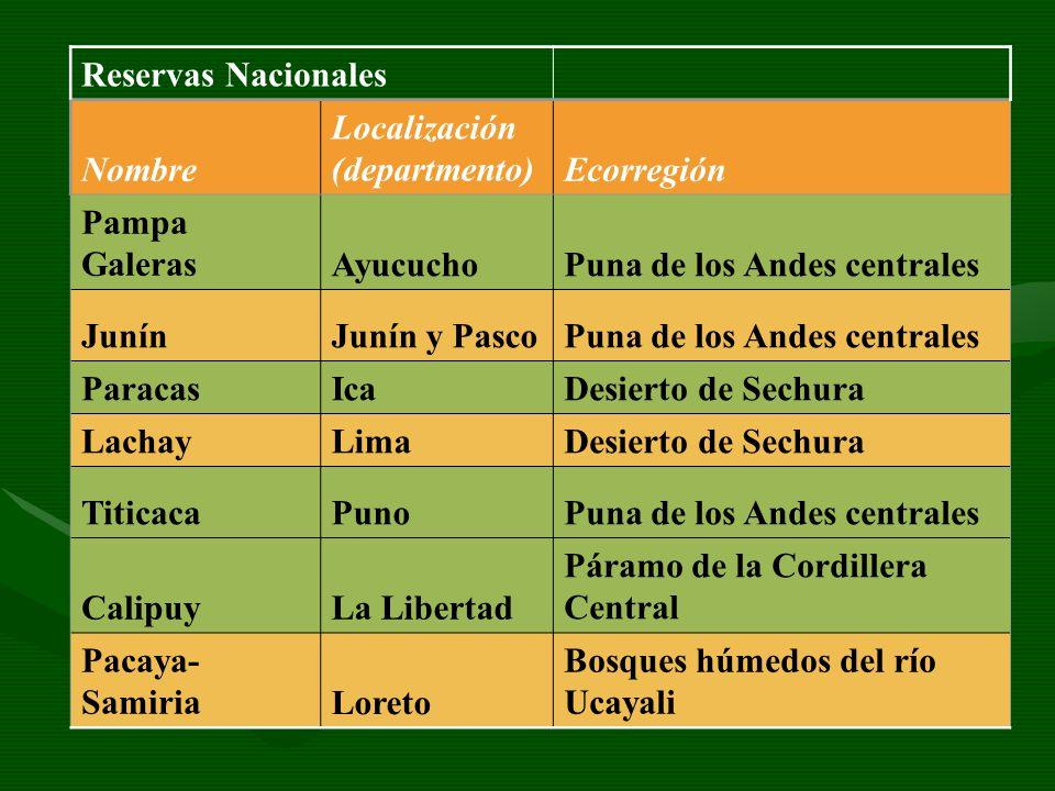Reservas Nacionales Nombre. Localización (departmento) Ecorregión. Pampa Galeras. Ayucucho. Puna de los Andes centrales.