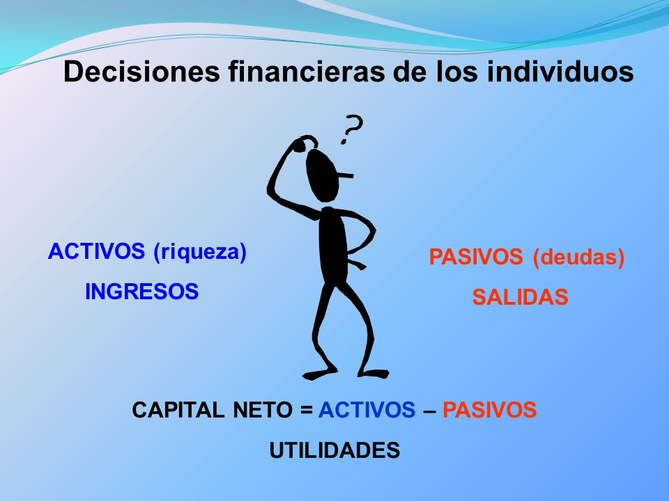 Decisiones financieras de los individuos