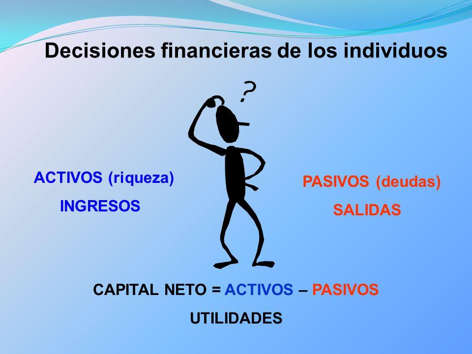 Decisiones financieras de los individuos