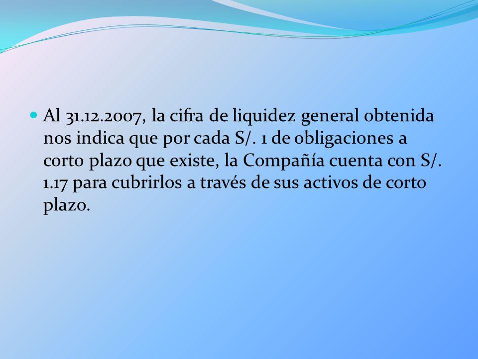 Al 31.12.2007, la cifra de liquidez general obtenida nos indica que por cada S/.