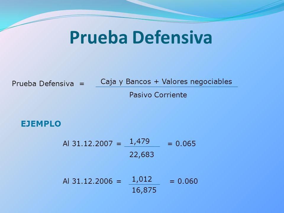 Prueba Defensiva EJEMPLO Prueba Defensiva =