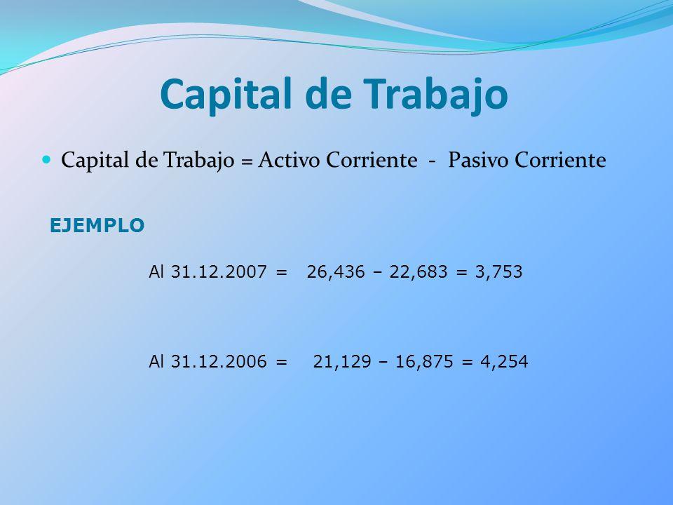 Capital de Trabajo Capital de Trabajo = Activo Corriente - Pasivo Corriente. EJEMPLO. Al 31.12.2007 = 26,436 – 22,683 = 3,753.