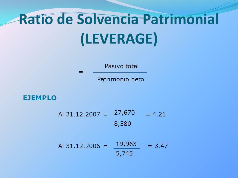 Ratio de Solvencia Patrimonial (LEVERAGE)