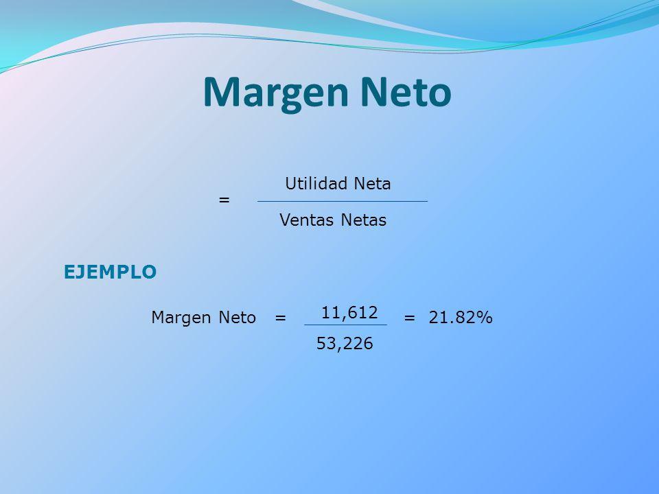 Margen Neto EJEMPLO = Utilidad Neta Ventas Netas Margen Neto = 11,612