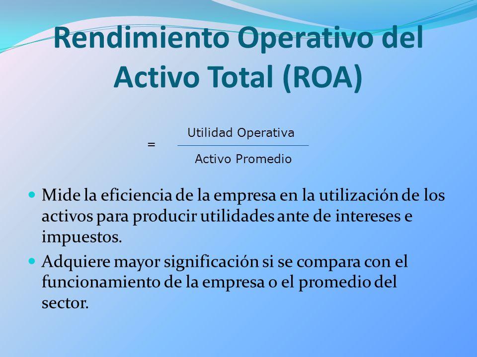 Rendimiento Operativo del Activo Total (ROA)