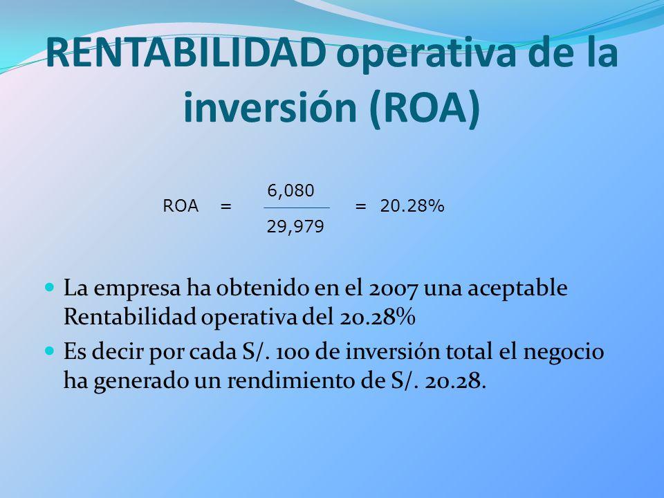 RENTABILIDAD operativa de la inversión (ROA)