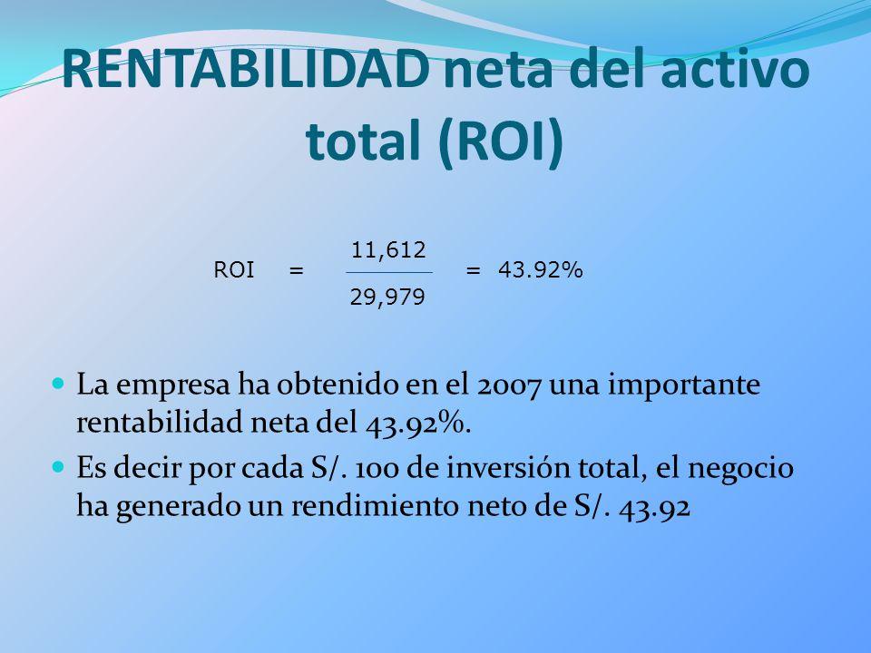 RENTABILIDAD neta del activo total (ROI)