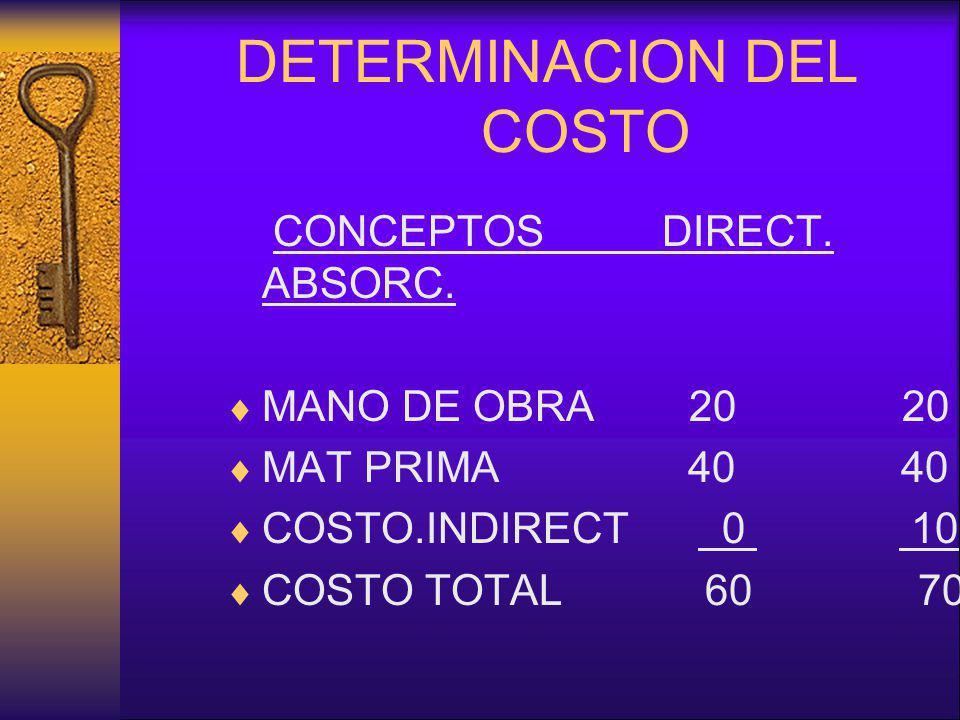 DETERMINACION DEL COSTO