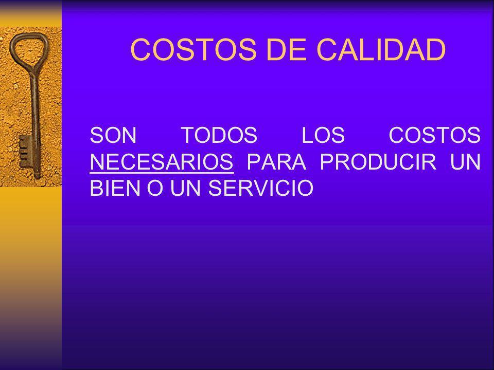 COSTOS DE CALIDAD SON TODOS LOS COSTOS NECESARIOS PARA PRODUCIR UN BIEN O UN SERVICIO
