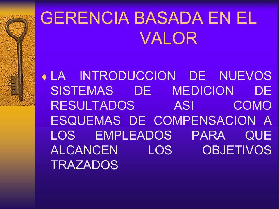 GERENCIA BASADA EN EL VALOR