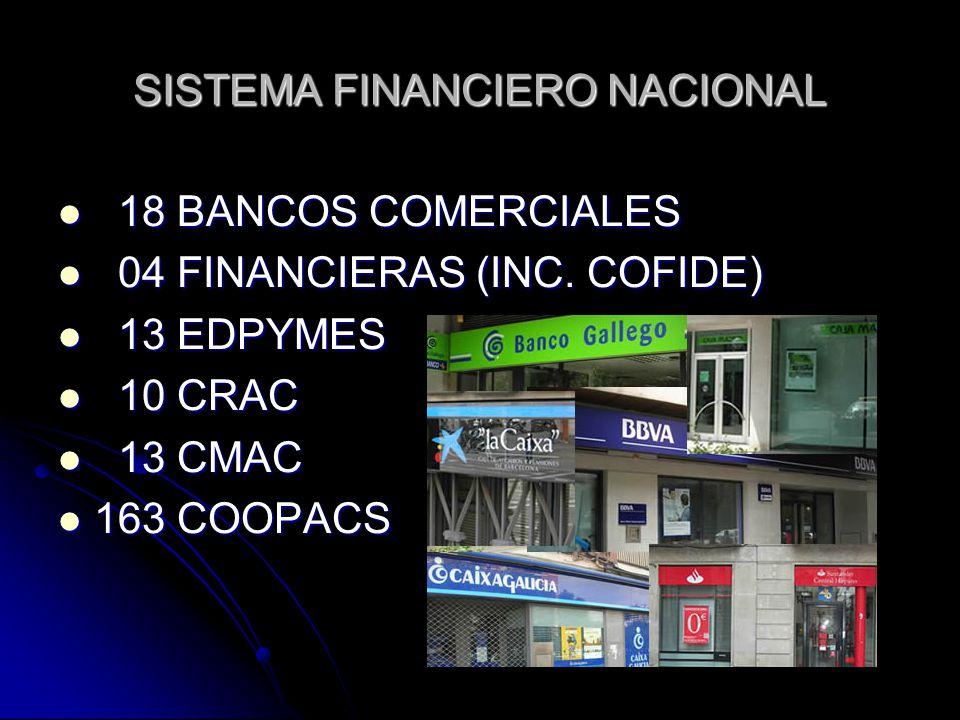 SISTEMA FINANCIERO NACIONAL