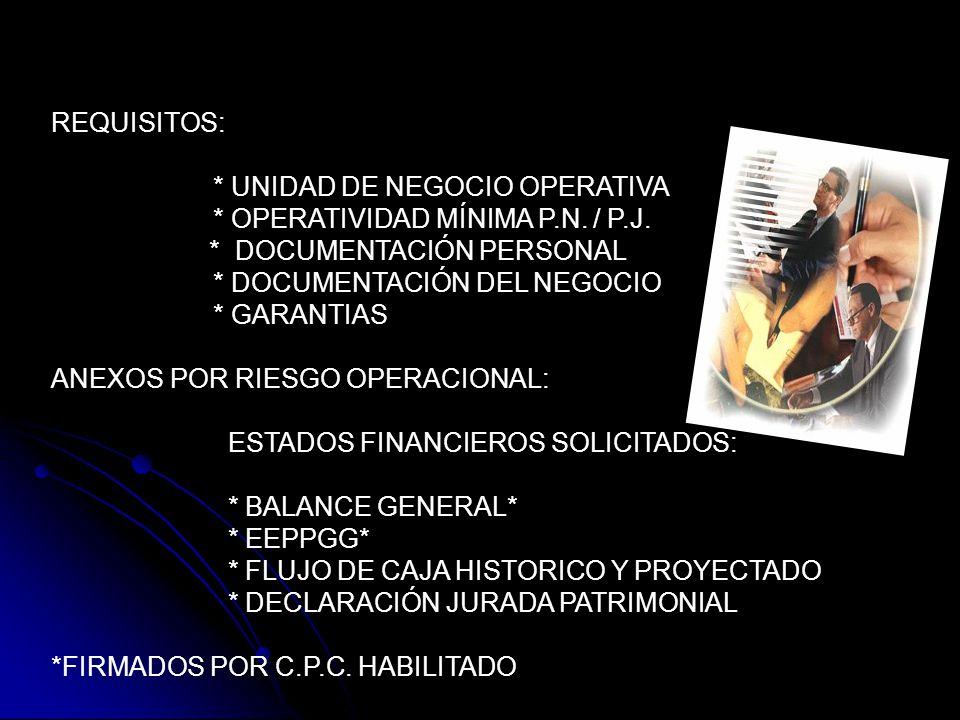 REQUISITOS: * UNIDAD DE NEGOCIO OPERATIVA. * OPERATIVIDAD MÍNIMA P.N. / P.J. * DOCUMENTACIÓN PERSONAL.