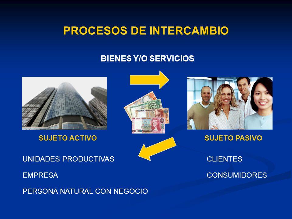 PROCESOS DE INTERCAMBIO