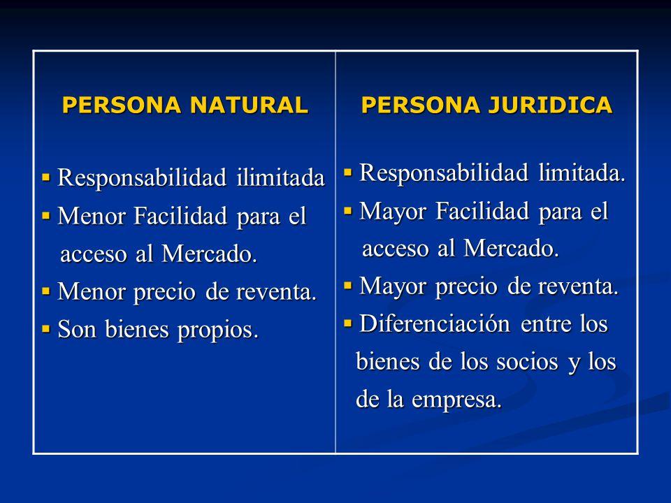 Responsabilidad ilimitada Menor Facilidad para el acceso al Mercado.