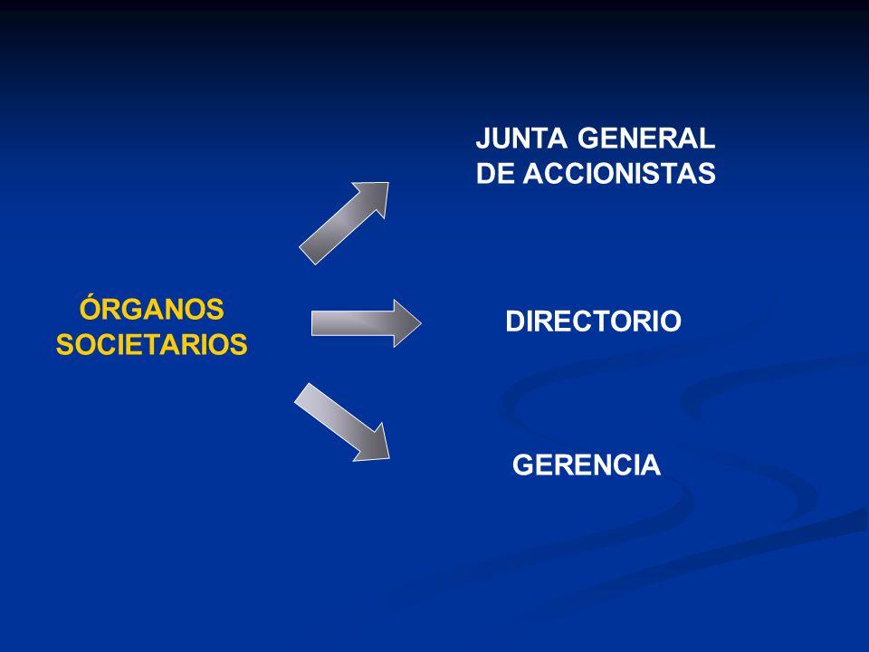 JUNTA GENERAL DE ACCIONISTAS ÓRGANOS SOCIETARIOS DIRECTORIO GERENCIA