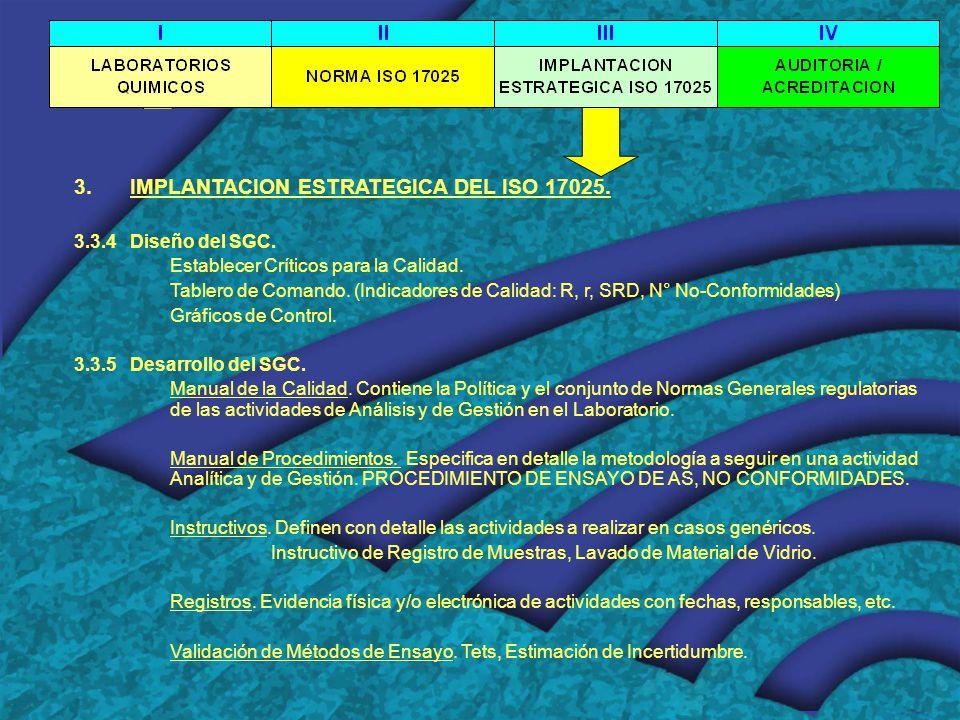IMPLANTACION ESTRATEGICA DEL ISO 17025.