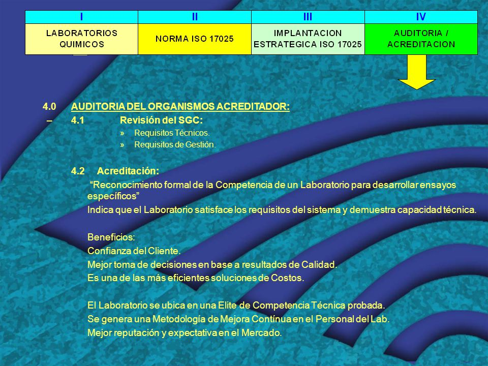 4.0 AUDITORIA DEL ORGANISMOS ACREDITADOR: 4.1 Revisión del SGC: