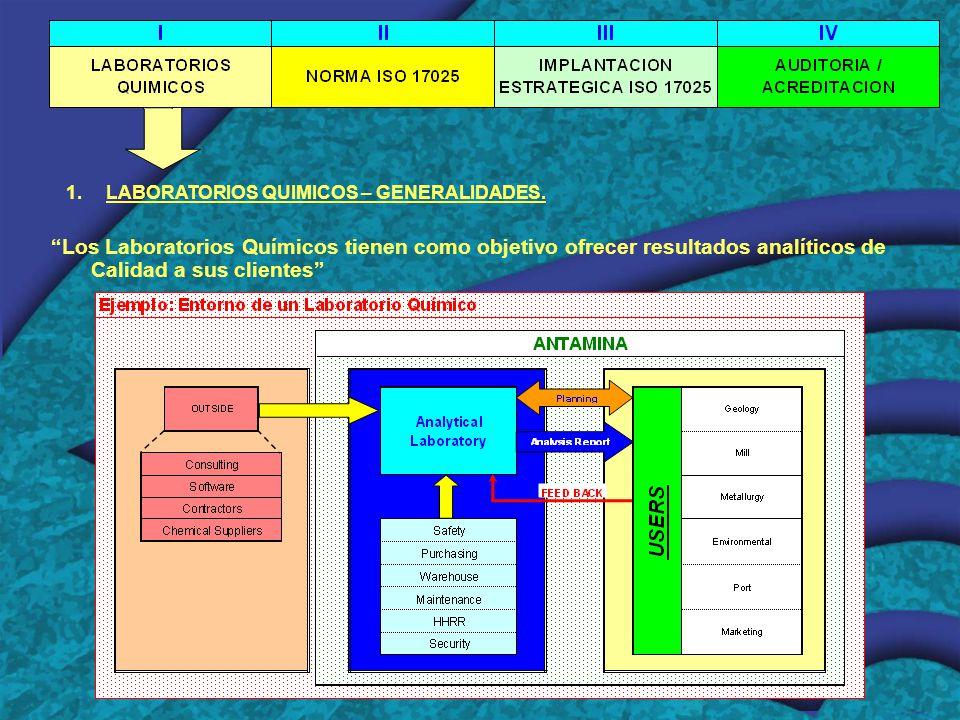 LABORATORIOS QUIMICOS – GENERALIDADES.