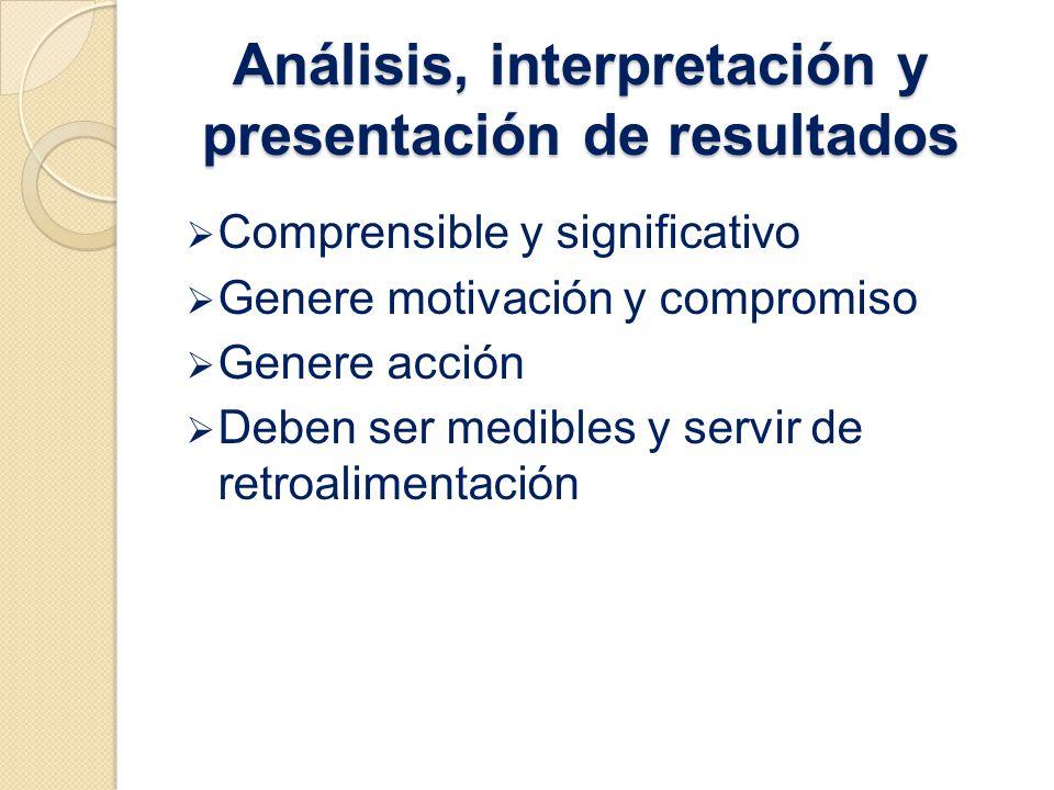 Análisis, interpretación y presentación de resultados