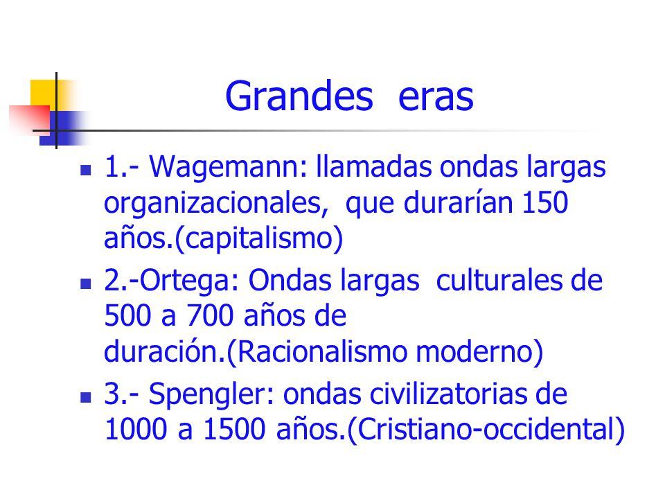 Grandes eras 1.- Wagemann: llamadas ondas largas organizacionales, que durarían 150 años.(capitalismo)