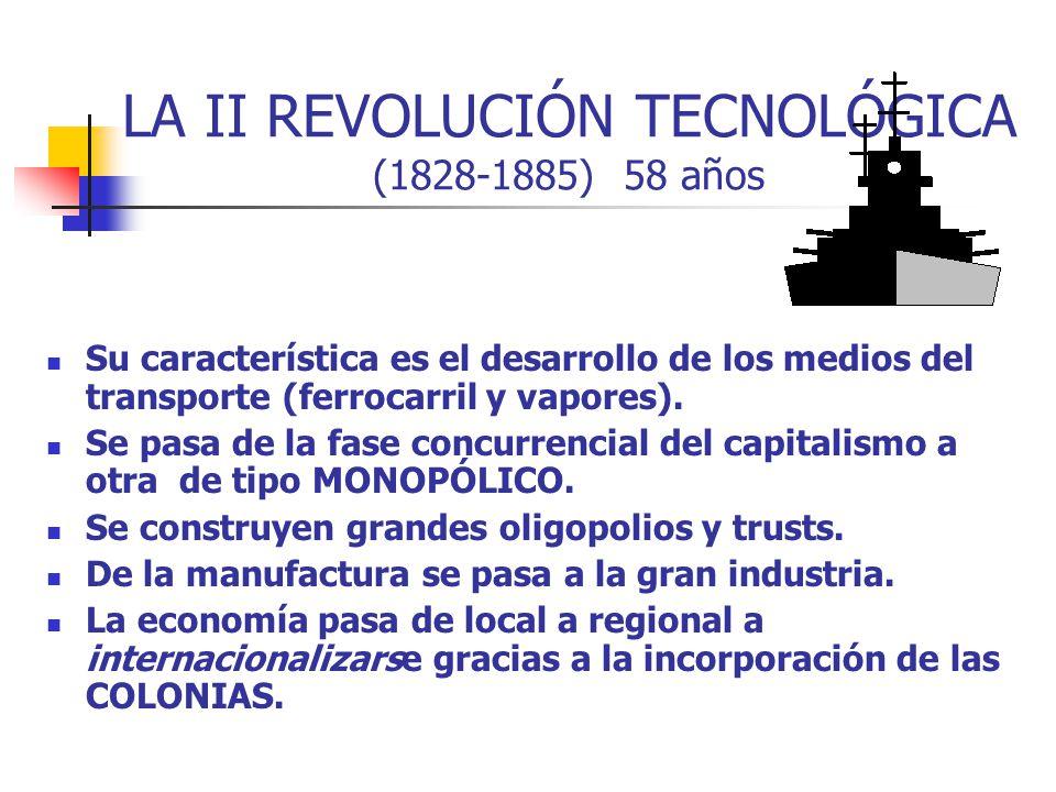 LA II REVOLUCIÓN TECNOLÓGICA (1828-1885) 58 años