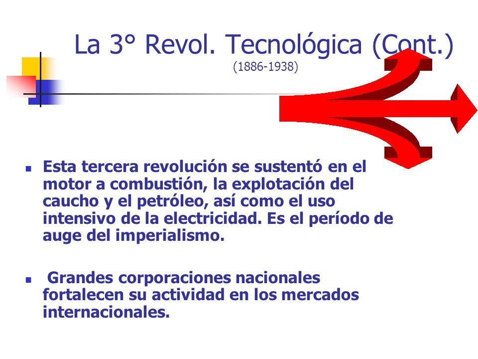 La 3° Revol. Tecnológica (Cont.) (1886-1938)