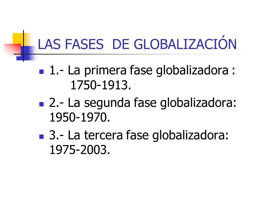 LAS FASES DE GLOBALIZACIÓN